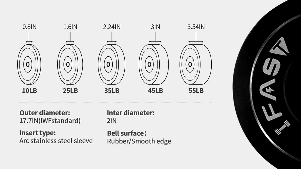 size of olympic bumper weight plates