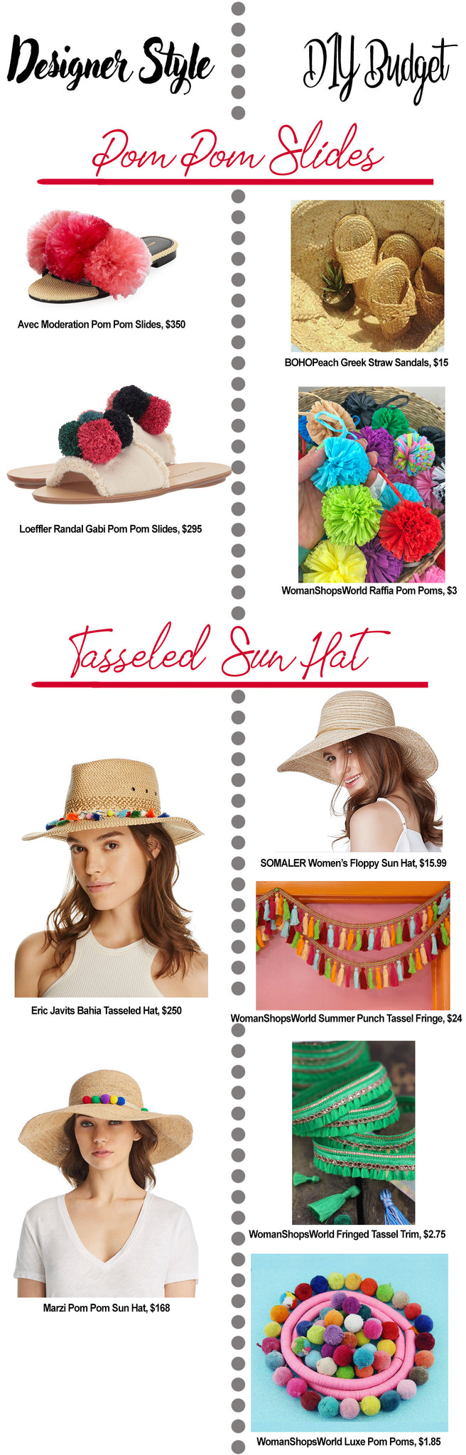 DIY Pom Pom Sandals, DIY Tasseled Sun Hat, by WomanShopsWorld, Tassel Supplier