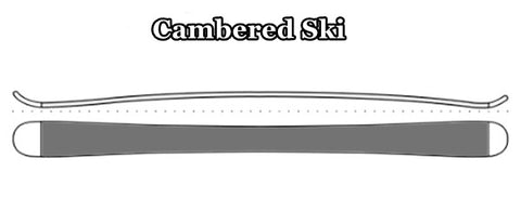 cambered ski invention