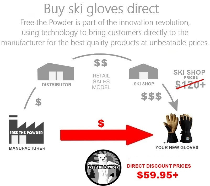 direct to consumer ski gloves
