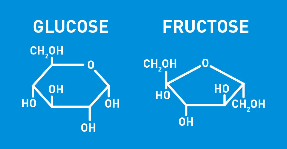 The Difference Between Glucose and Fructose