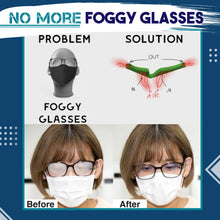 Load image into Gallery viewer, Anti-Fogging Eyeglasses Accessory 1668