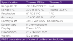 THERMA 1, 3 THERMOMETERS