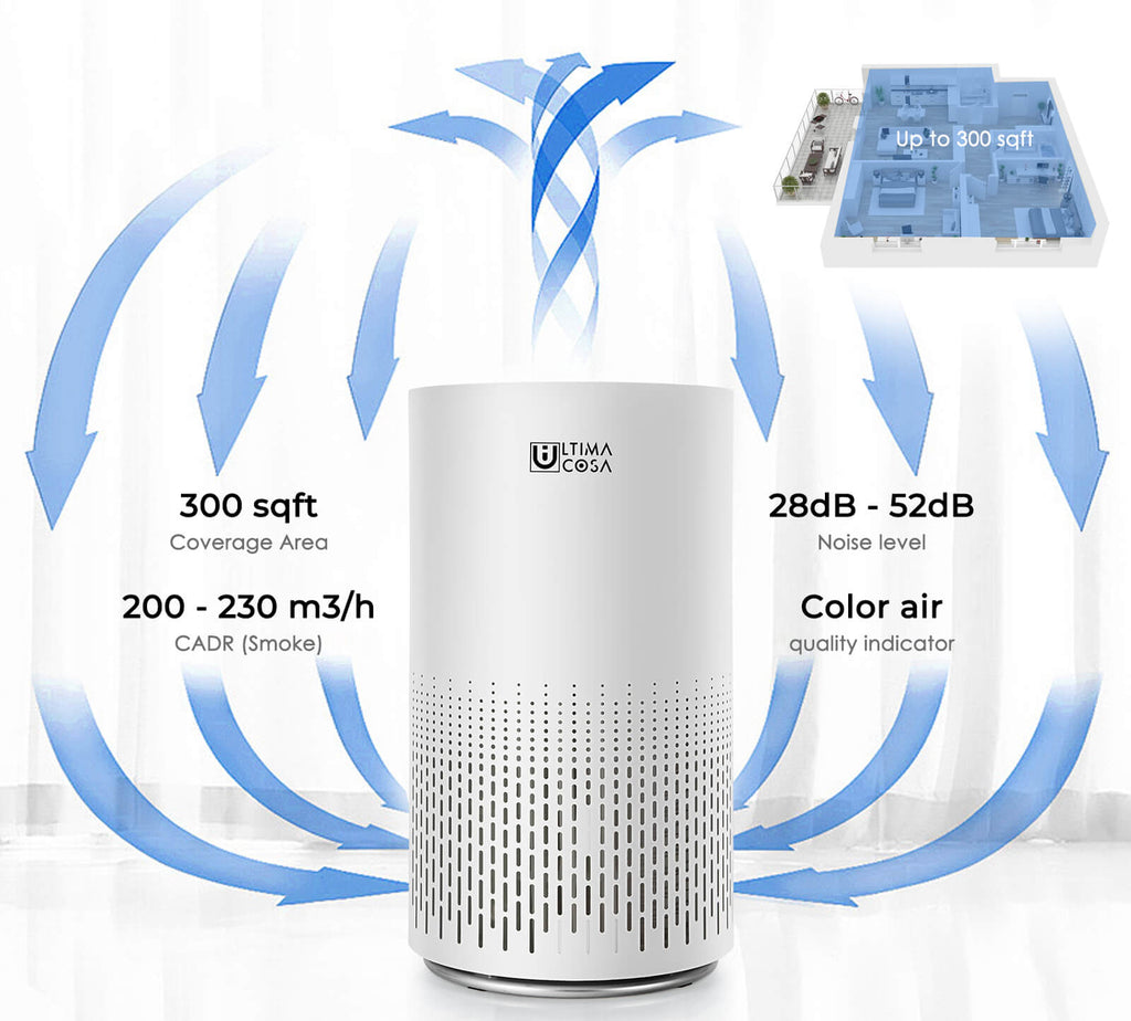 air purifier small but powerful