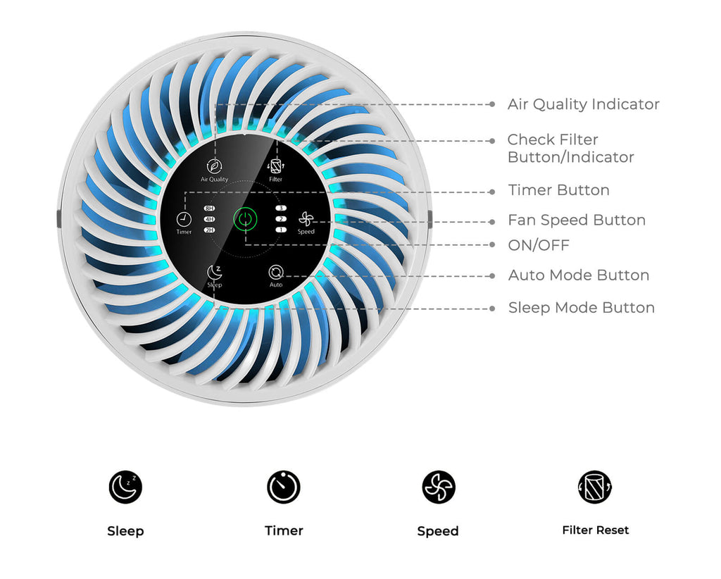 air purifier easy to use