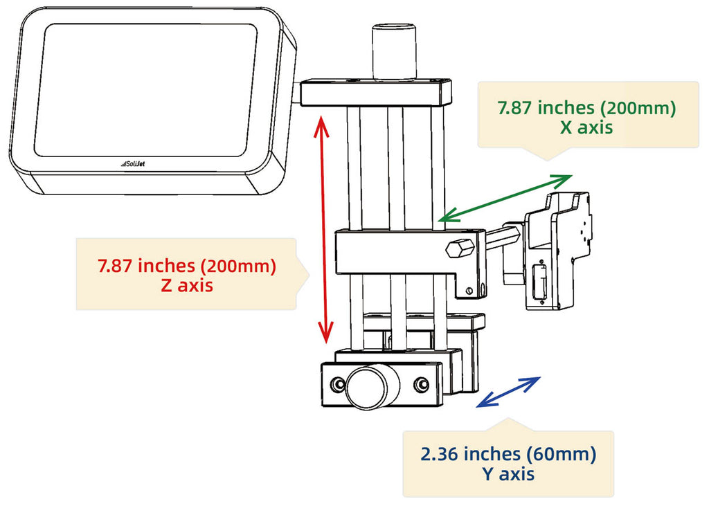 you can move the print head in 3 axes for a long distance