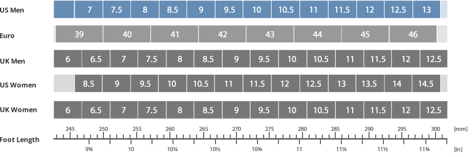 Men's Shoe Size Conversion Chart US, Euro, UK, Inches & Mondopoint