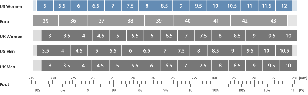 Women's Shoe Size Conversion Chart US, Euro, UK, Inches & Mondopoint