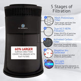 Air Purifier for Home with True HEPA Filter, Air Quality Monitor,  Cleaner for Allergies, Pets, Quiet Bedroom Odor Eliminator