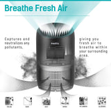 Air Purifier - Smoke Air Purifiers for Home with Fragrance Sponge - 100% Ozone Free, Lock Set