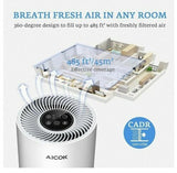 Air Purifier for Home with True HEPA Filters, Active Carbon Air Purifiers