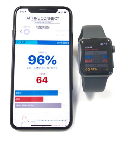 AITHRE CONNECT iOS/WatchOS APP