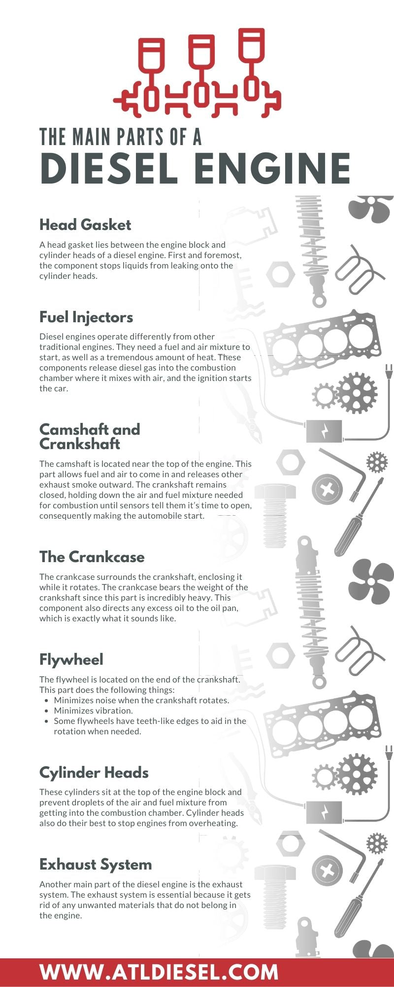 The Main Parts of a Diesel Engine
