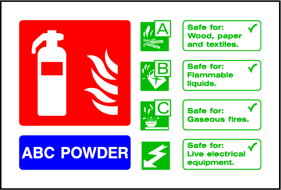 Fire Extinguisher (ABC Powder) Sign - Printed Agility