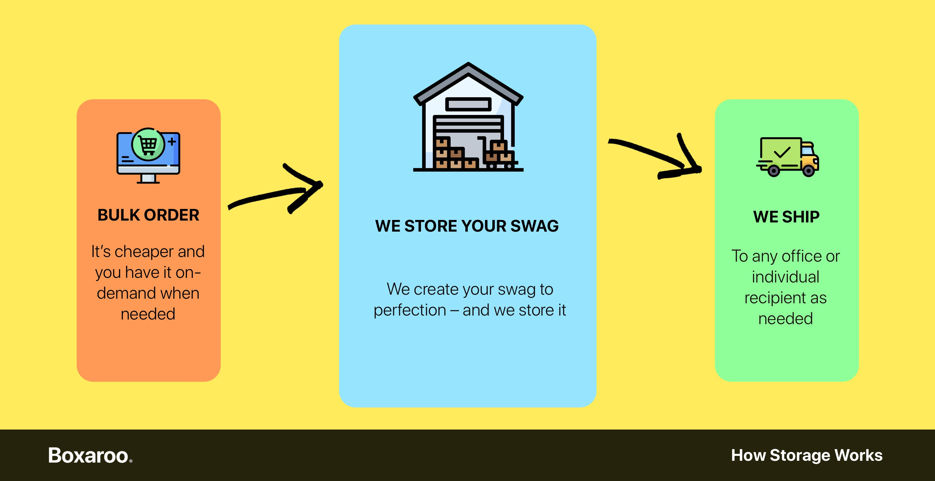 Store Swag and Corporate Merchandise with Boxaroo