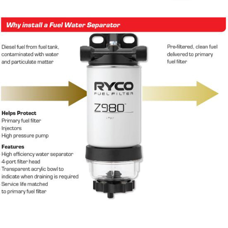 Ryco Specific Fitment Kit Catchcan Water Separator Hardware fits Toyota Landcruiser 70 Series Diesel Complete Kit Ryco