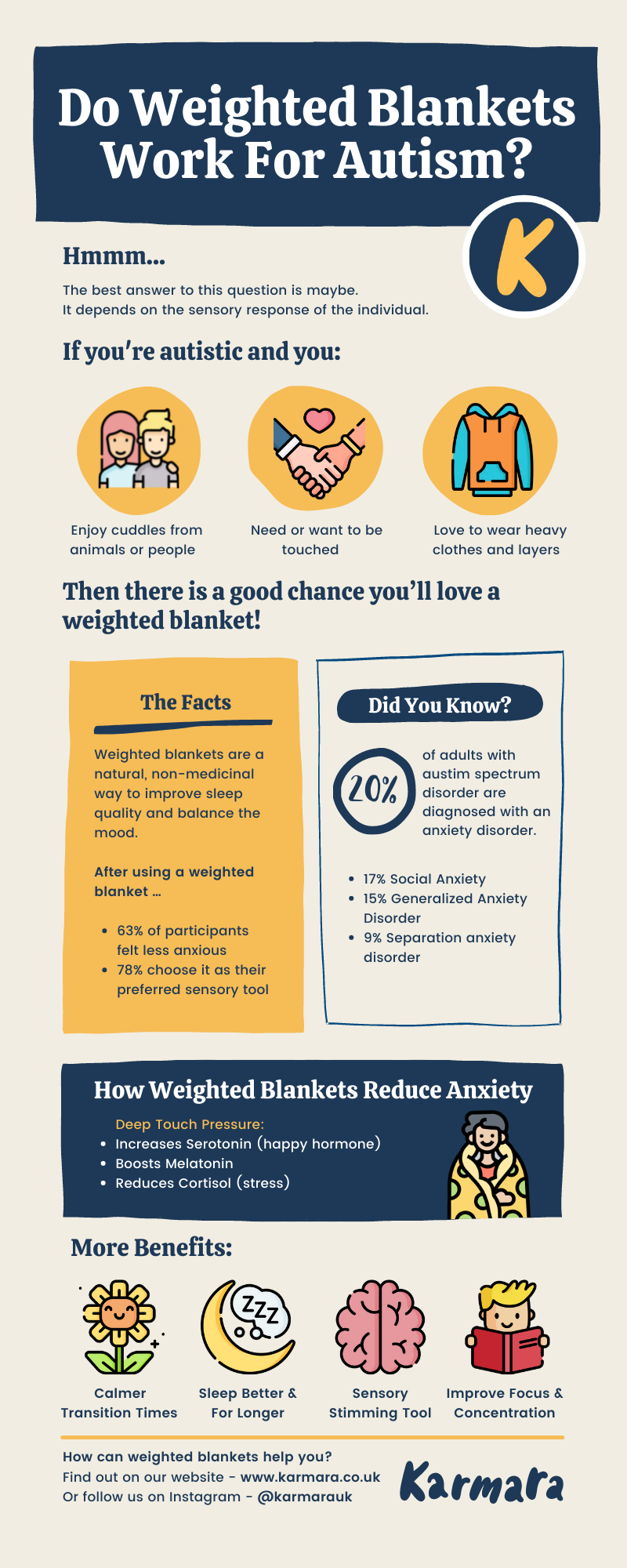 Weighted Blankets for Autism Infographic