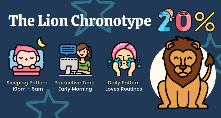 The Lion Chronotype