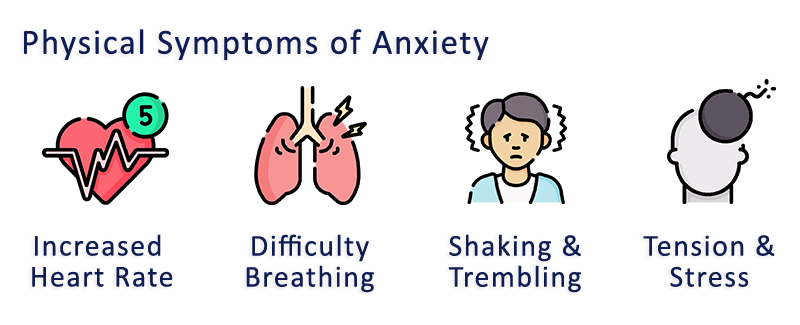 Physical Symptoms of Anxiety Weighted Blankets can Help