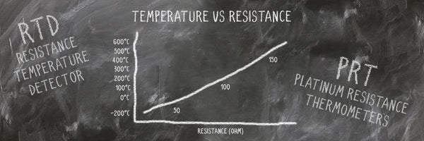What is a Resistance Temperature Detector (RTD)?