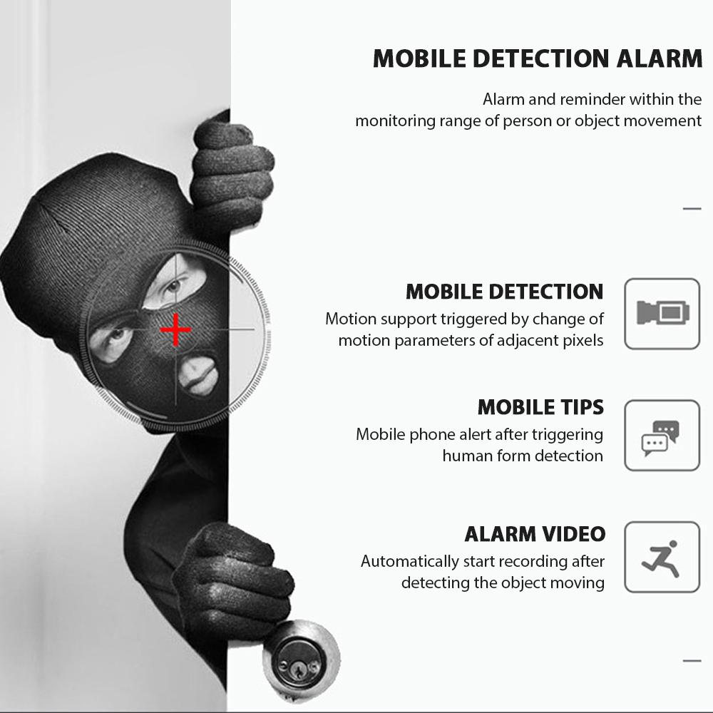 Night Vision Capable Wireless Home Security HD Camera - The Trendy Accessories Store