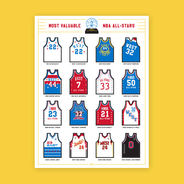 All-Star Jersey MVPs Poster
