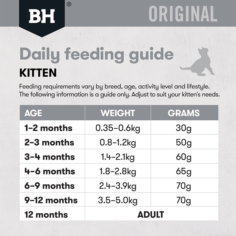 Black Hawk Kitten Chicken 1.5kg