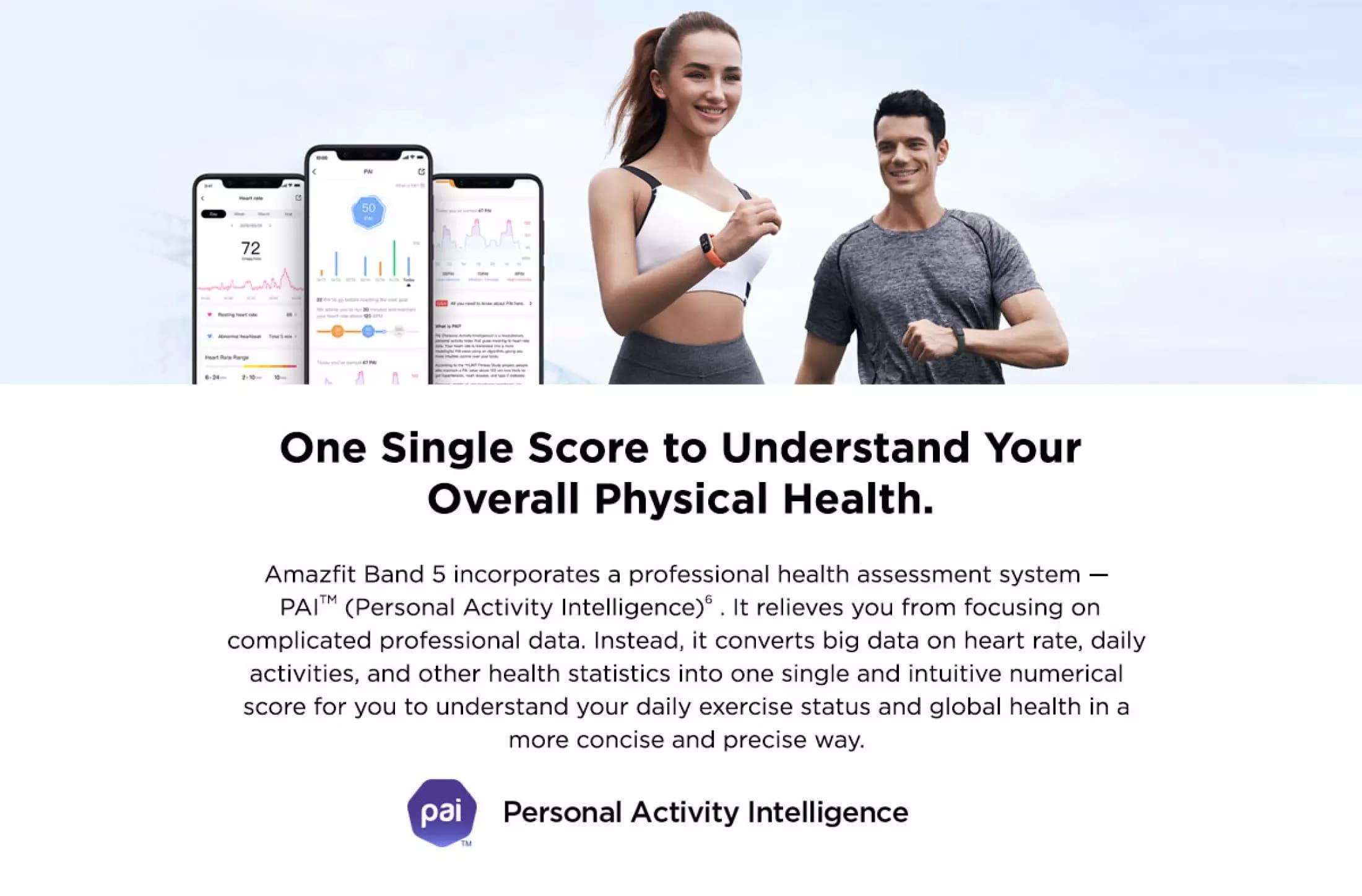 Amzafit Band 5 Show Your Physical Health Score
