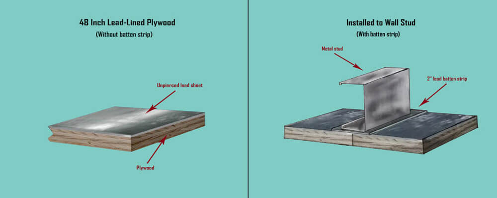 Lead Lined Plywood Installation