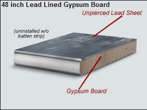 lead lined drywall cutaway image of gypsum board