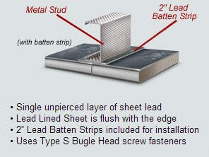 lead lined drywall cutaway image of gypsum board on stud