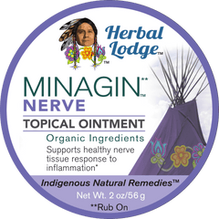 Minagin Nerve - Natural Pain Relief Topical Salve / Ointment