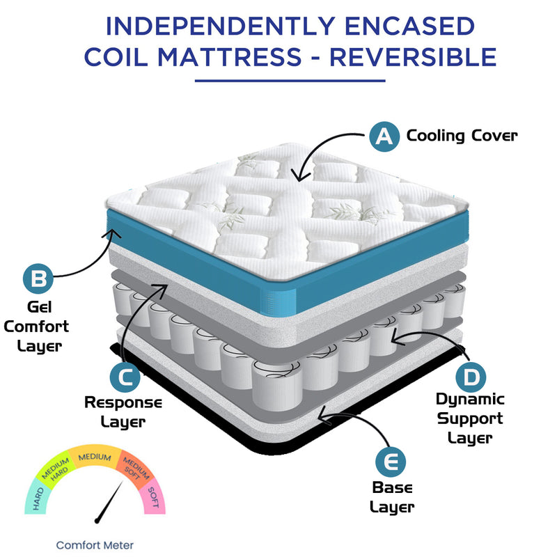 DreamZ Gel Infused Spring Foam Bed Mattress Top Double Size