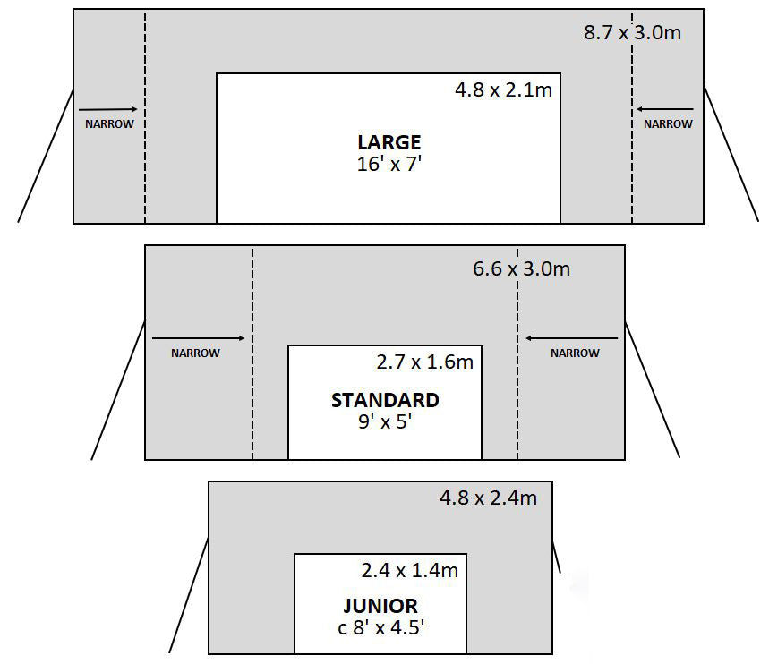Compare Open Goaaal Sizes