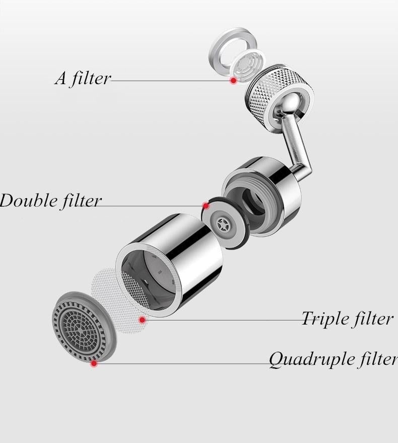 720° Splash Filter Faucet