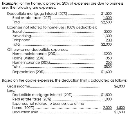 Business Use Of Home Worksheet - resultinfos