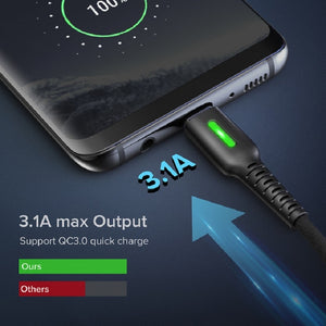 3.1AMP Micro usb type c charger LED glows green when charged