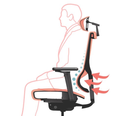 Back support for office chair Singapore