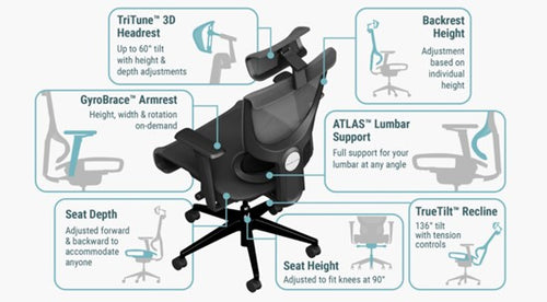 Office chair Singapore
