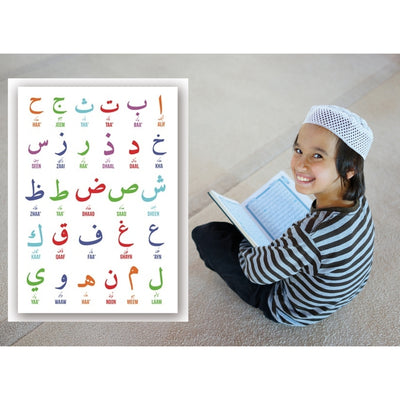 Quran Arabic Letters Wall Art Chart (with 100% English Pronunciation)