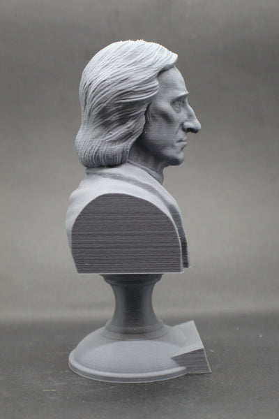 John Locke English Philosopher and Physician Sculpture Bust on Pedestal