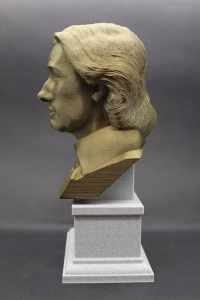 John Keats, Famous English Romantic Poet, Sculpture Bust on Box Plinth