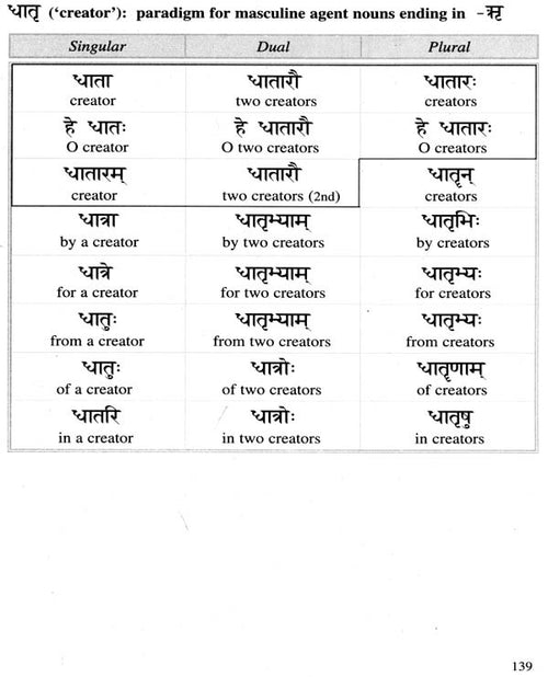 Stories from The Mahabharata - A Sanskrit Coursebook for Intermediate Level (Part-1)