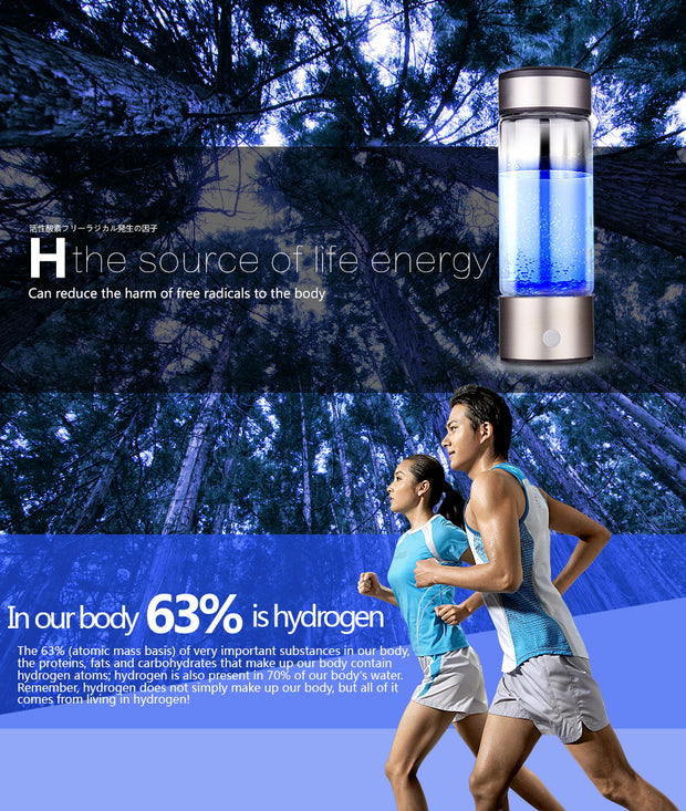 Portable Hydrogen Water Bottle