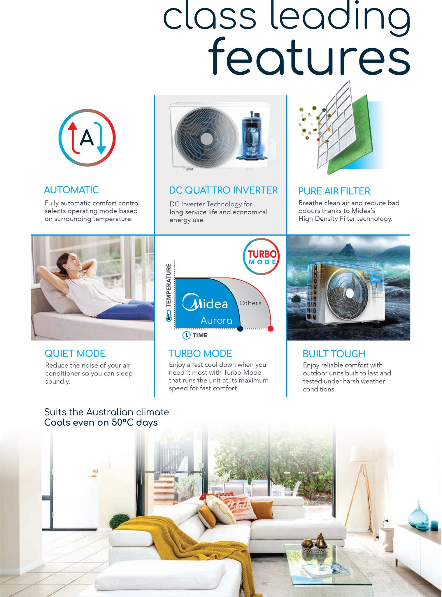 Midea Air Conditioning Star Sparky Direct