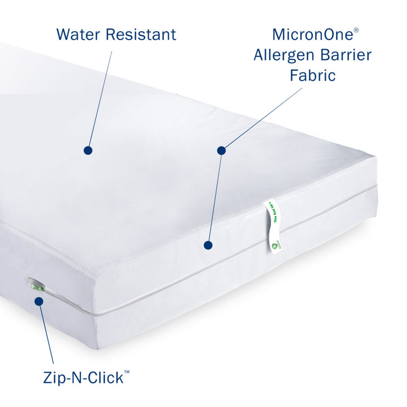 CleanRest PRO Box Spring Encasement