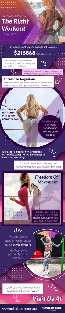 The Benefits Of Wearing The Right Workout Active Wear