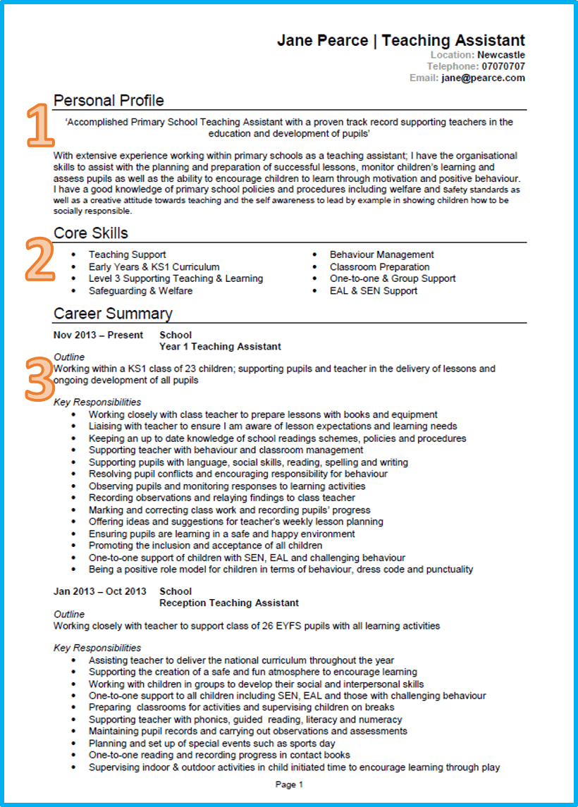 example of a good cv