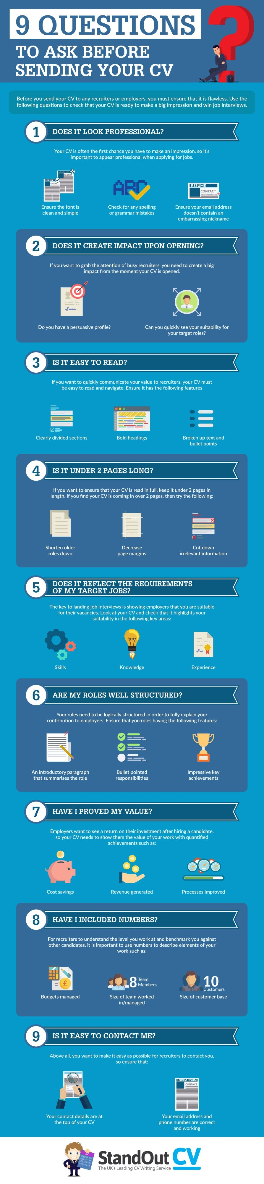 9 questions to ask before sending your cv margaret buj cv template