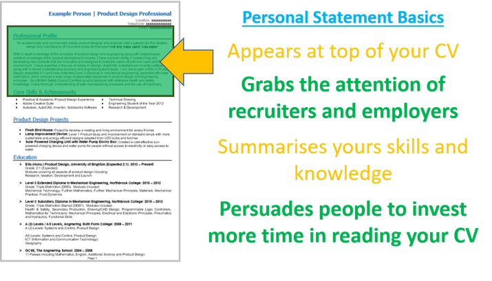 Purpose Of A CV Personal Statement